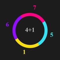 Kolorowa matematyka